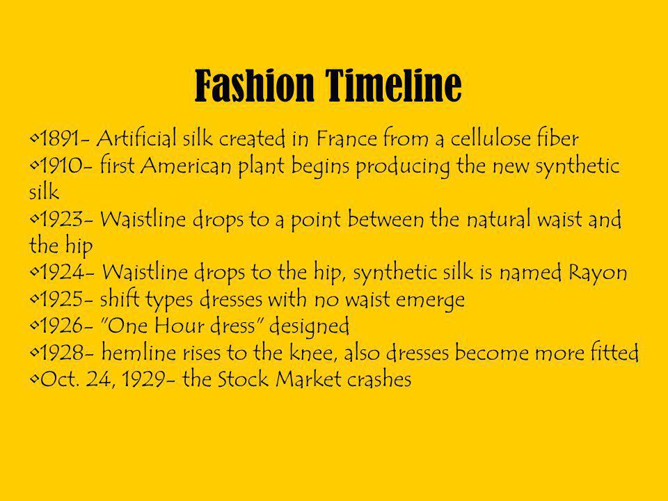 Fashion Timeline 1891- Artificial silk created in France from a cellulose fiber. 1910- first American plant begins producing the new synthetic silk.
