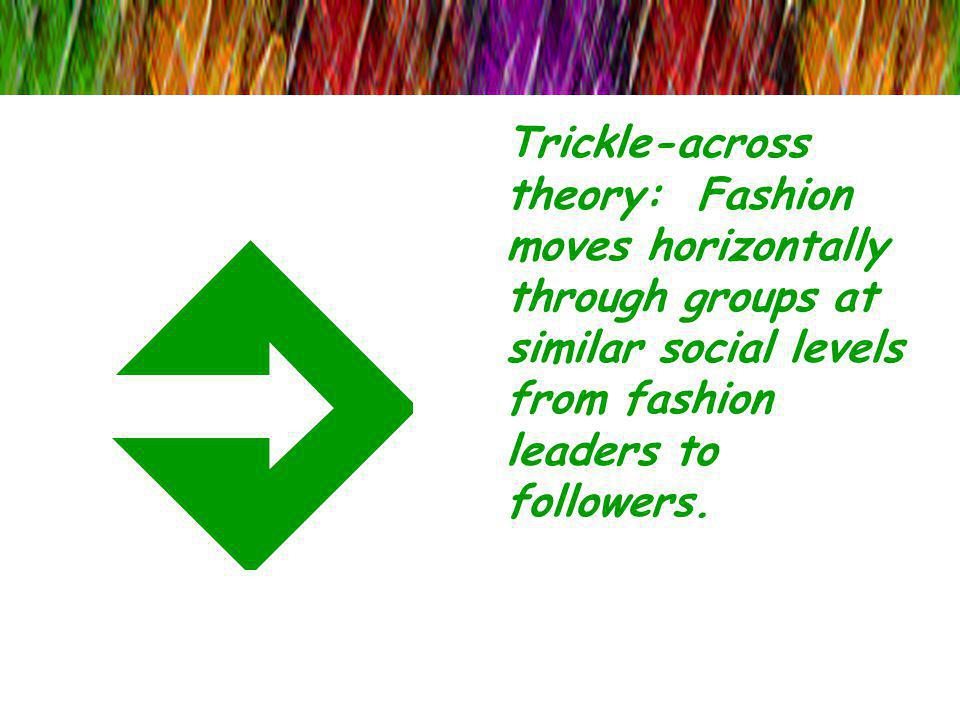 Trickle-across theory: Fashion moves horizontally through groups at similar social levels from fashion leaders to followers.