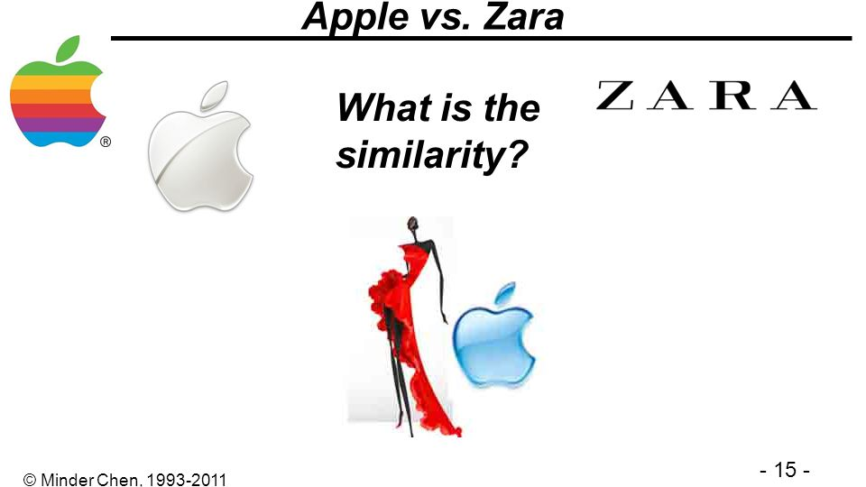 Apple vs. Zara What is the similarity