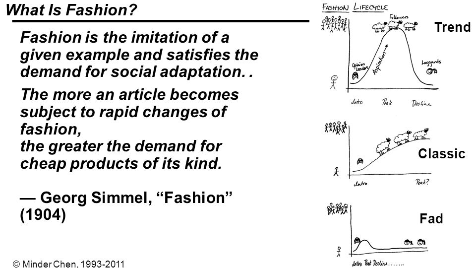 What Is Fashion Trend.