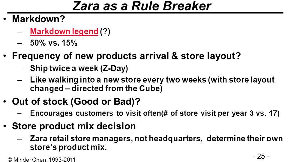 Zara as a Rule Breaker Markdown