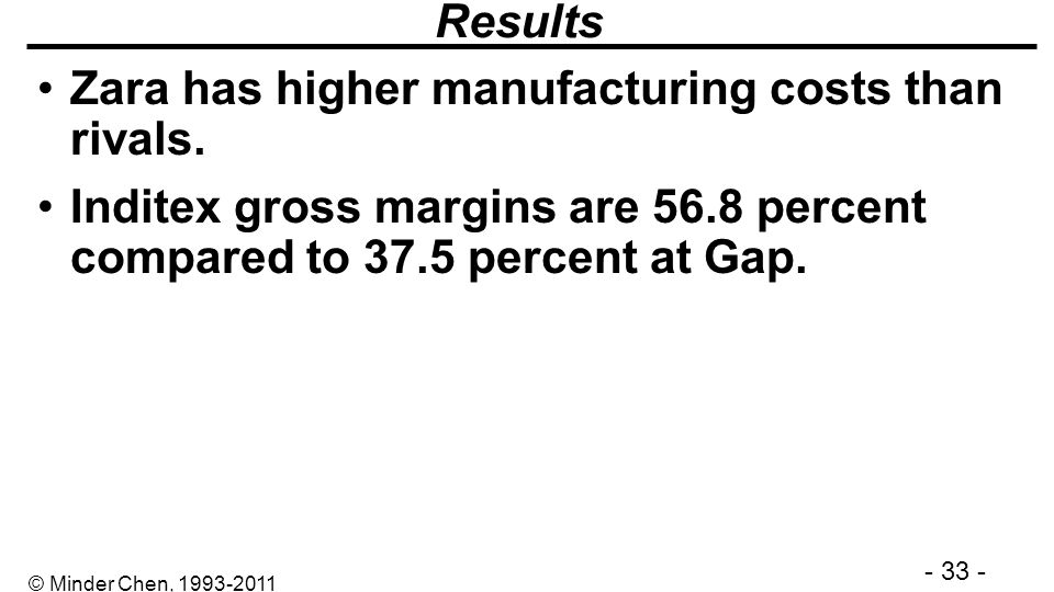Results Zara has higher manufacturing costs than rivals.