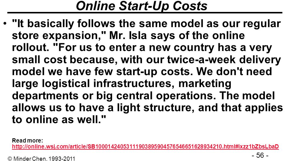 Online Start-Up Costs