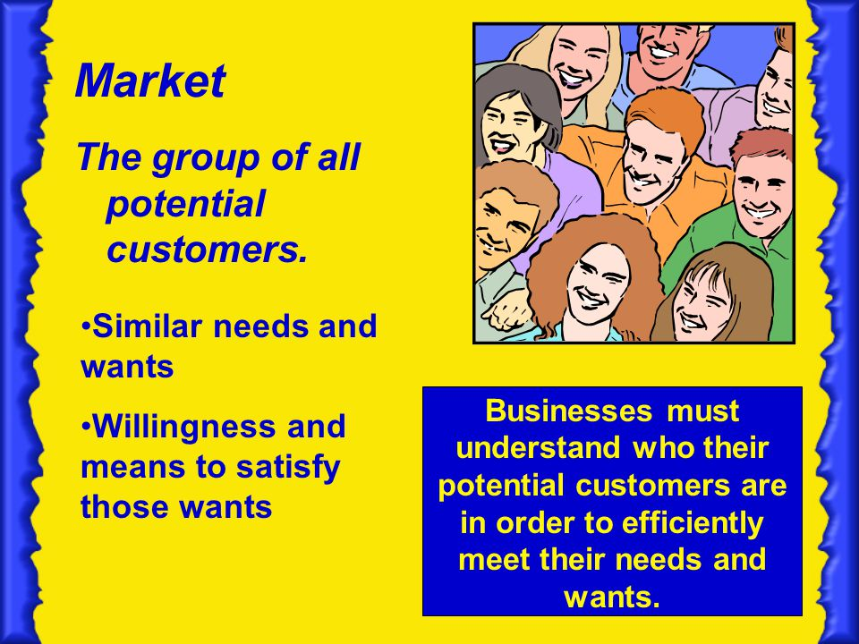 Market The group of all potential customers. Similar needs and wants