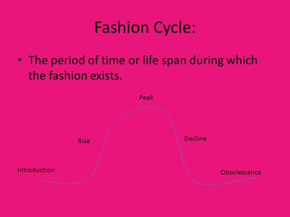 Fashion Cycle: The period of time or life span during which the fashion exists. Peak. Decline. Rise.