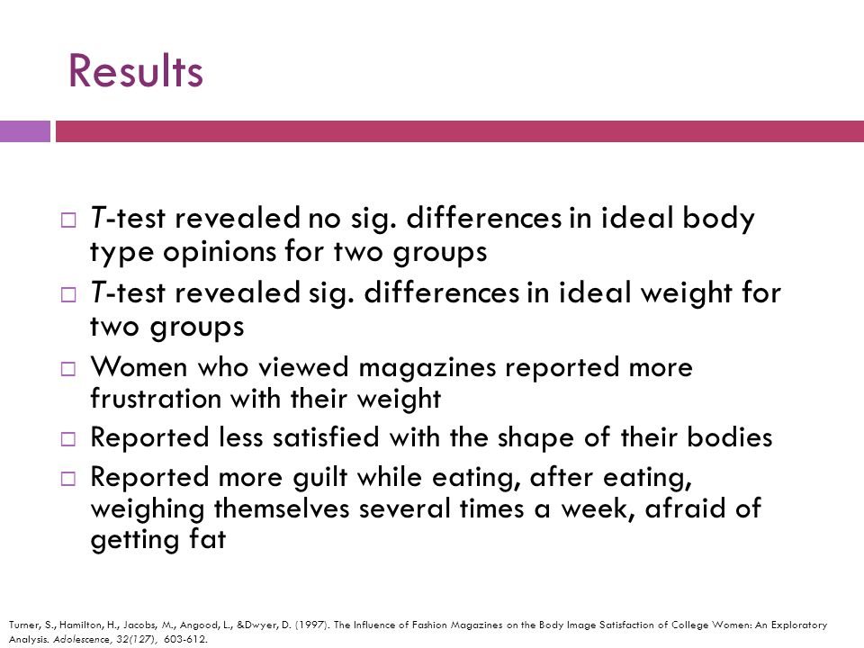 Results T-test revealed no sig. differences in ideal body type opinions for two groups.