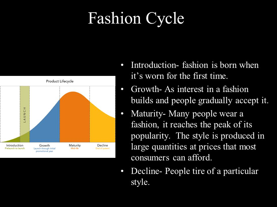 Fashion Cycle Introduction- fashion is born when it's worn for the first time.