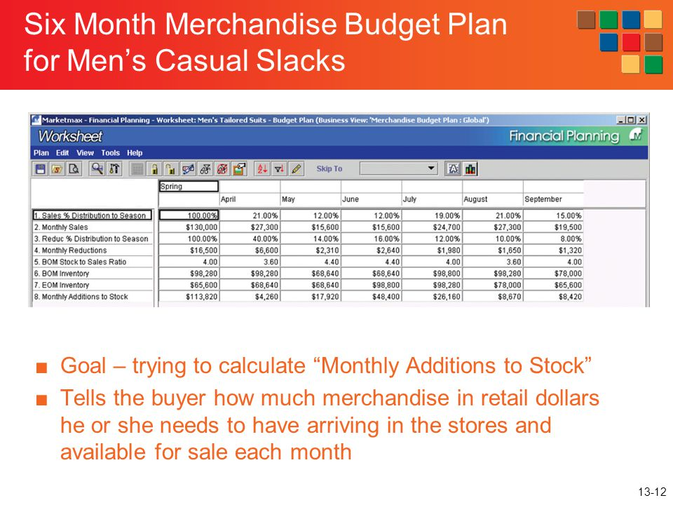 Six Month Merchandise Budget Plan for Men's Casual Slacks