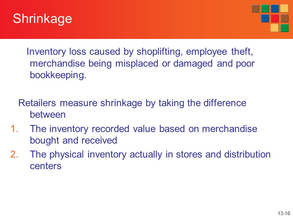Shrinkage Inventory loss caused by shoplifting, employee theft, merchandise being misplaced or damaged and poor bookkeeping.