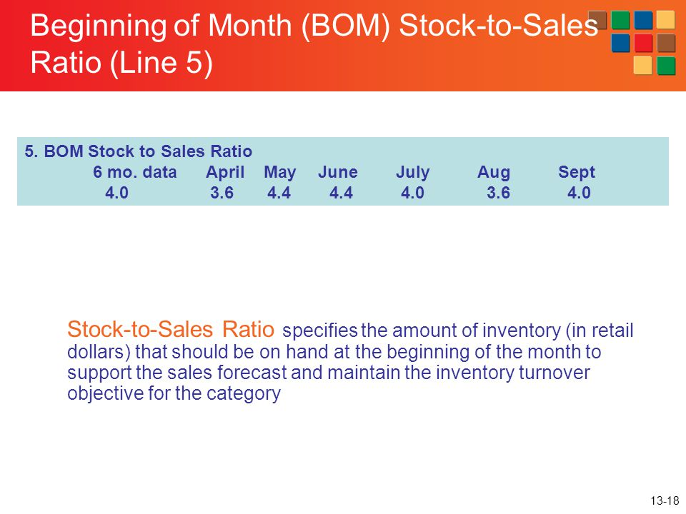 Beginning of Month (BOM) Stock-to-Sales Ratio (Line 5)