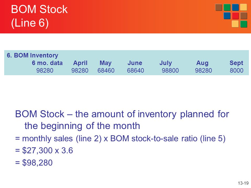 BOM Stock (Line 6) 6. BOM Inventory. 6 mo. data April May June July Aug Sept.
