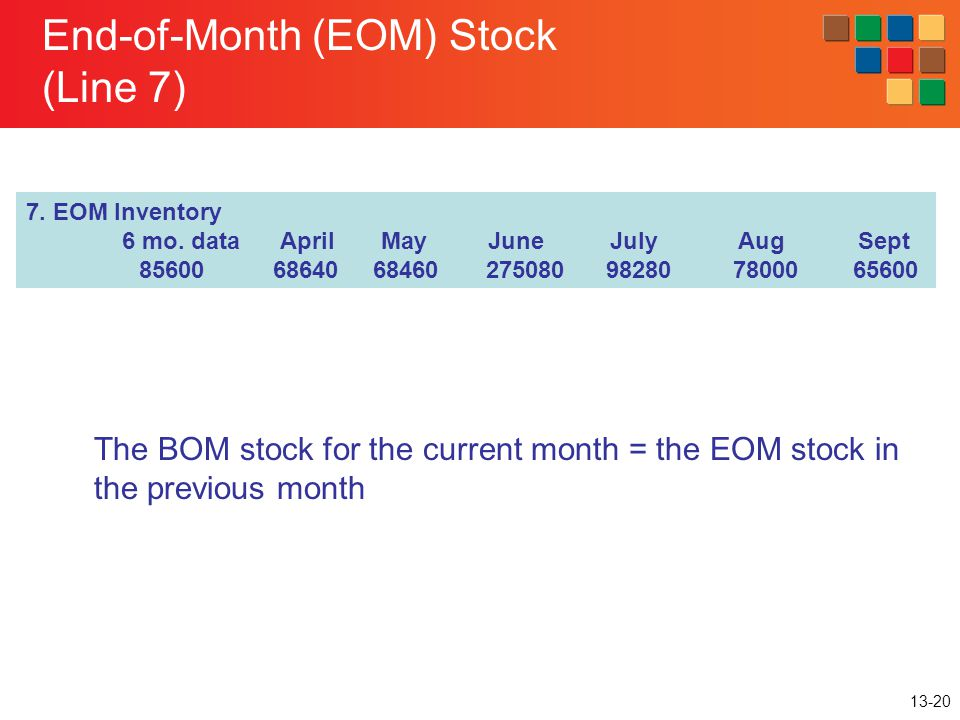 End-of-Month (EOM) Stock (Line 7)