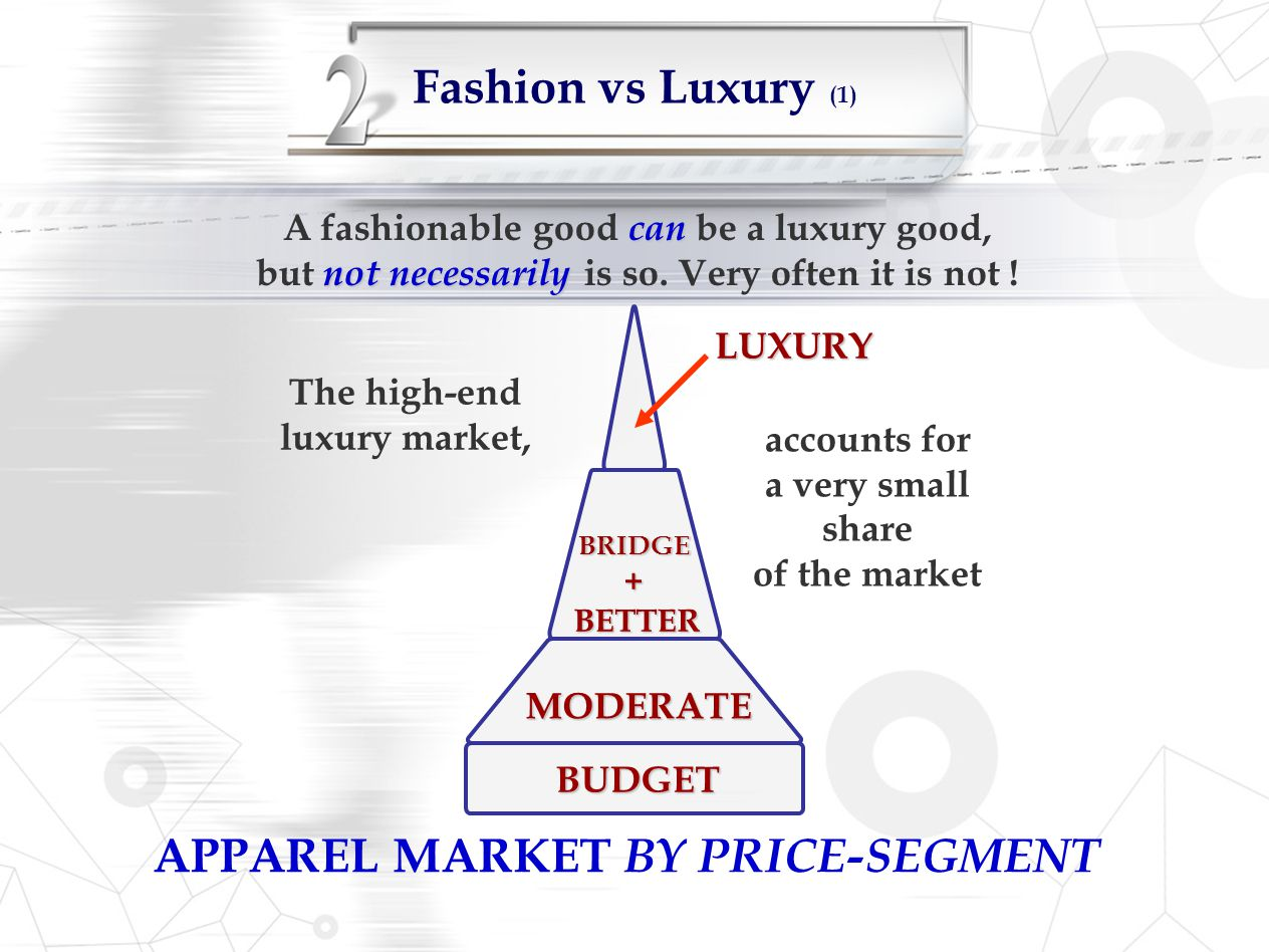 APPAREL MARKET BY PRICE-SEGMENT