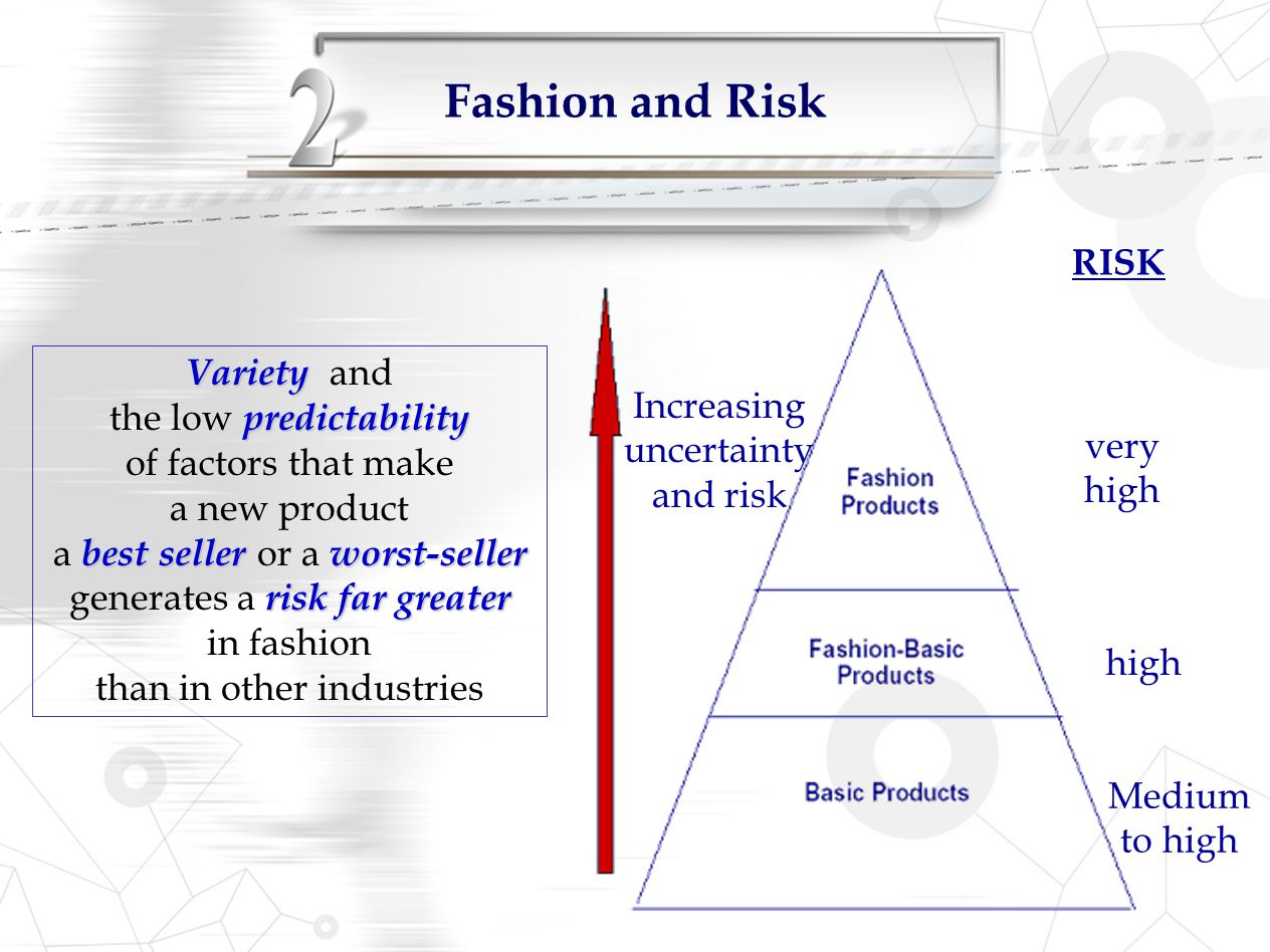 Fashion and Risk RISK Variety and the low predictability Increasing