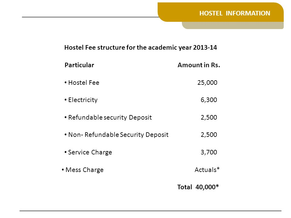 Hostel Fee structure for the academic year 2013-14