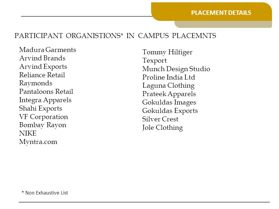 PARTICIPANT ORGANISTIONS* IN CAMPUS PLACEMNTS