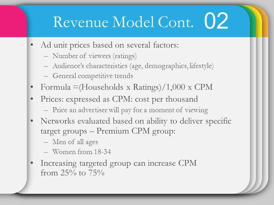 02 Revenue Model Cont. Ad unit prices based on several factors: