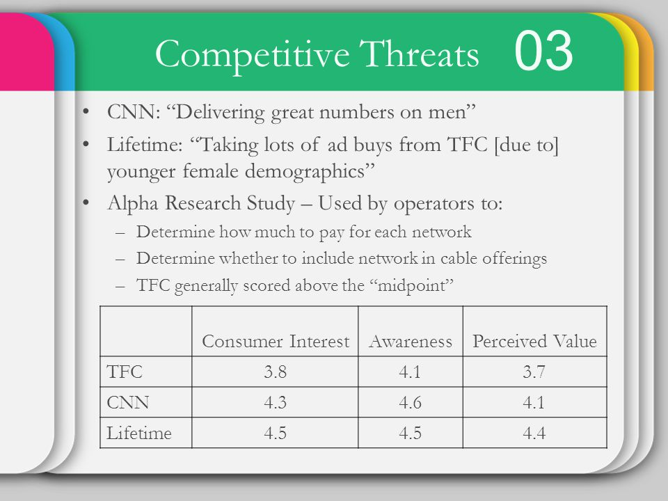 03 Competitive Threats CNN: Delivering great numbers on men
