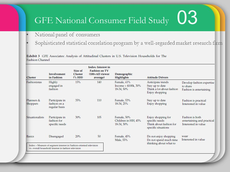 GFE National Consumer Field Study