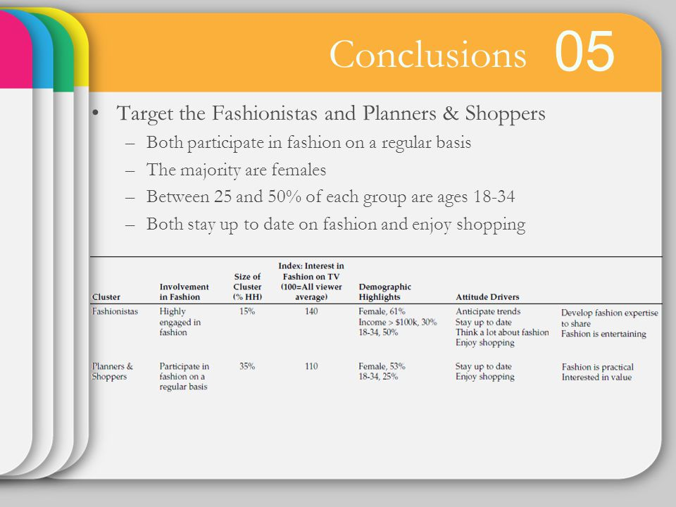 05 Conclusions Target the Fashionistas and Planners & Shoppers