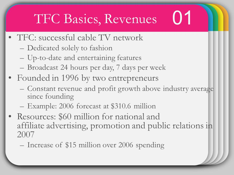 WINTER 01 TFC Basics, Revenues Template