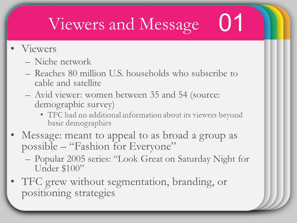 WINTER 01 Viewers and Message Template Viewers
