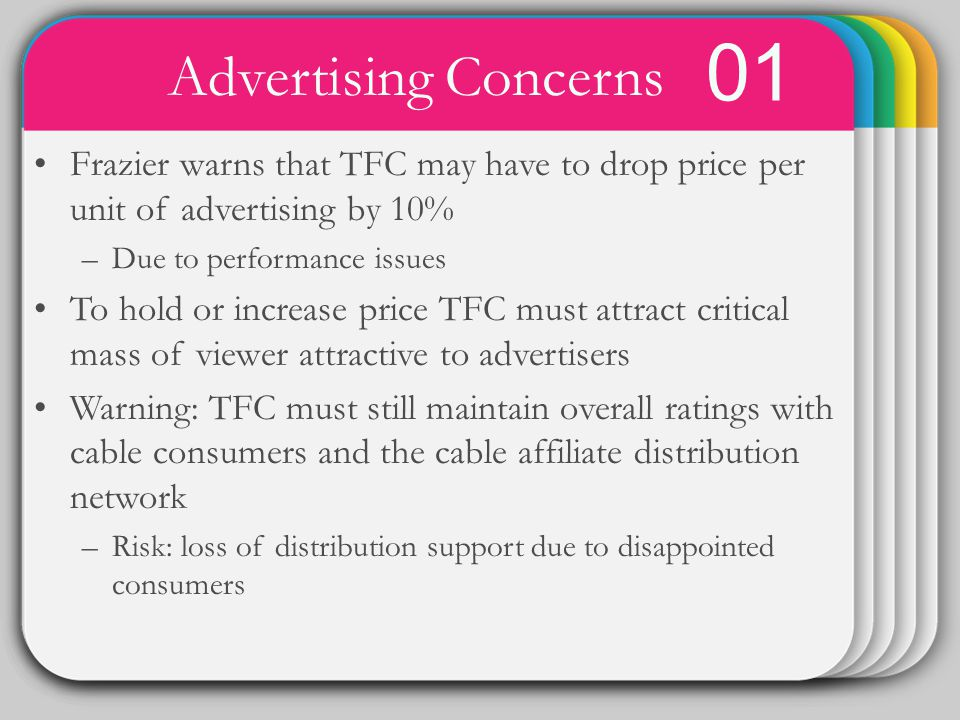 WINTER 01 Advertising Concerns Template