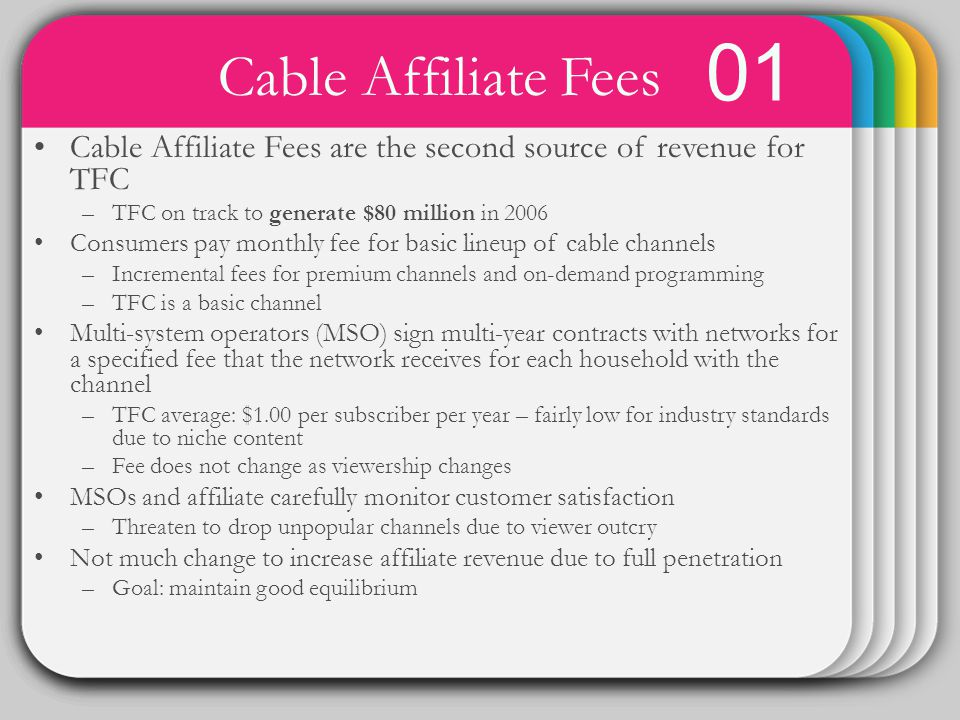 WINTER 01 Cable Affiliate Fees Template