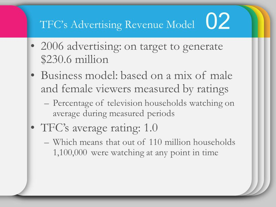 TFC's Advertising Revenue Model