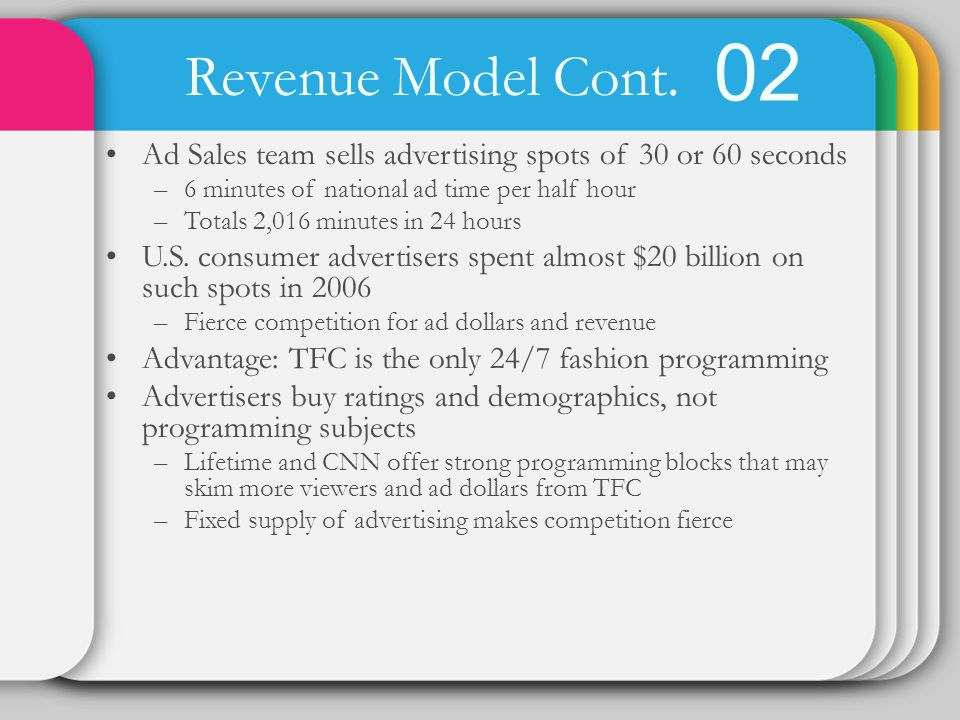 Revenue Model Cont. 02. Ad Sales team sells advertising spots of 30 or 60 seconds. 6 minutes of national ad time per half hour.