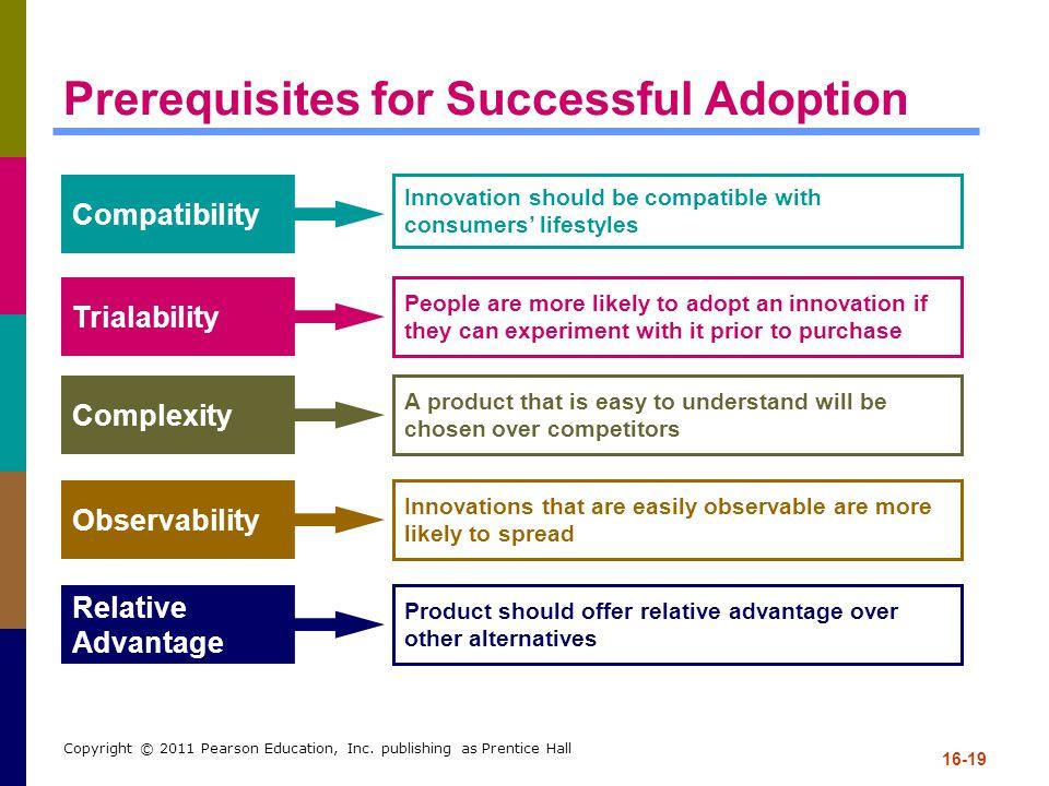 Prerequisites for Successful Adoption