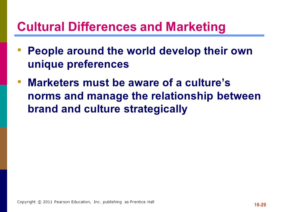Cultural Differences and Marketing