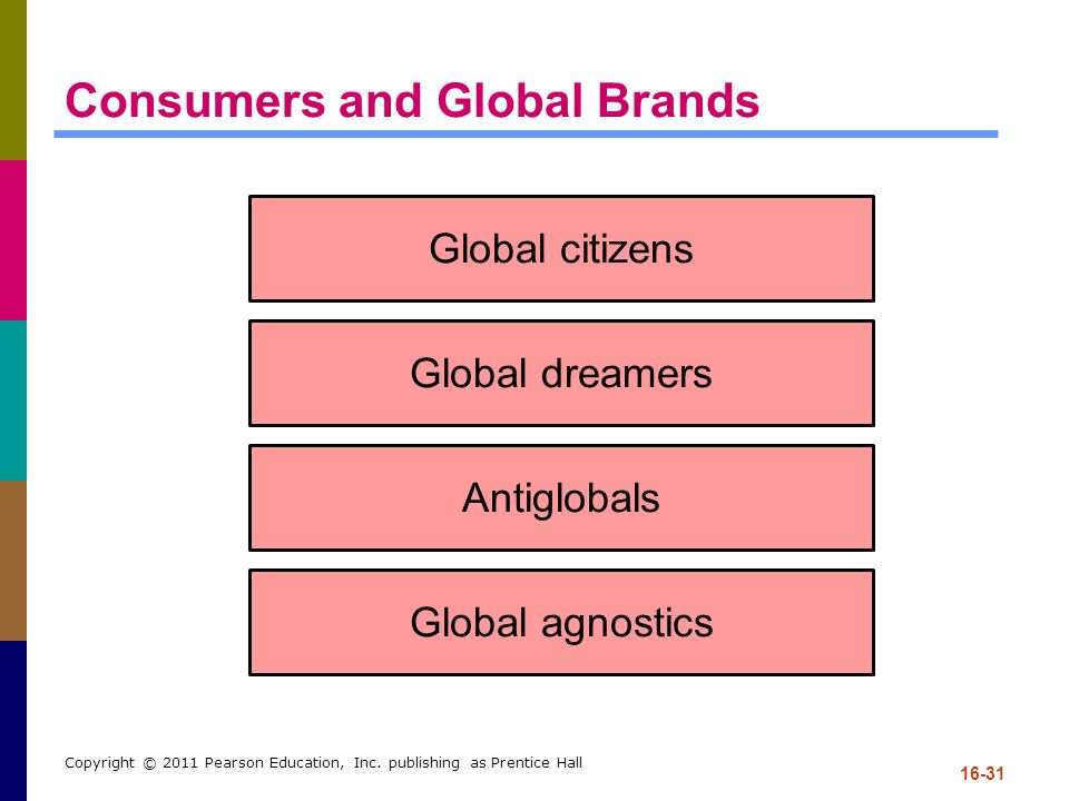 Consumers and Global Brands