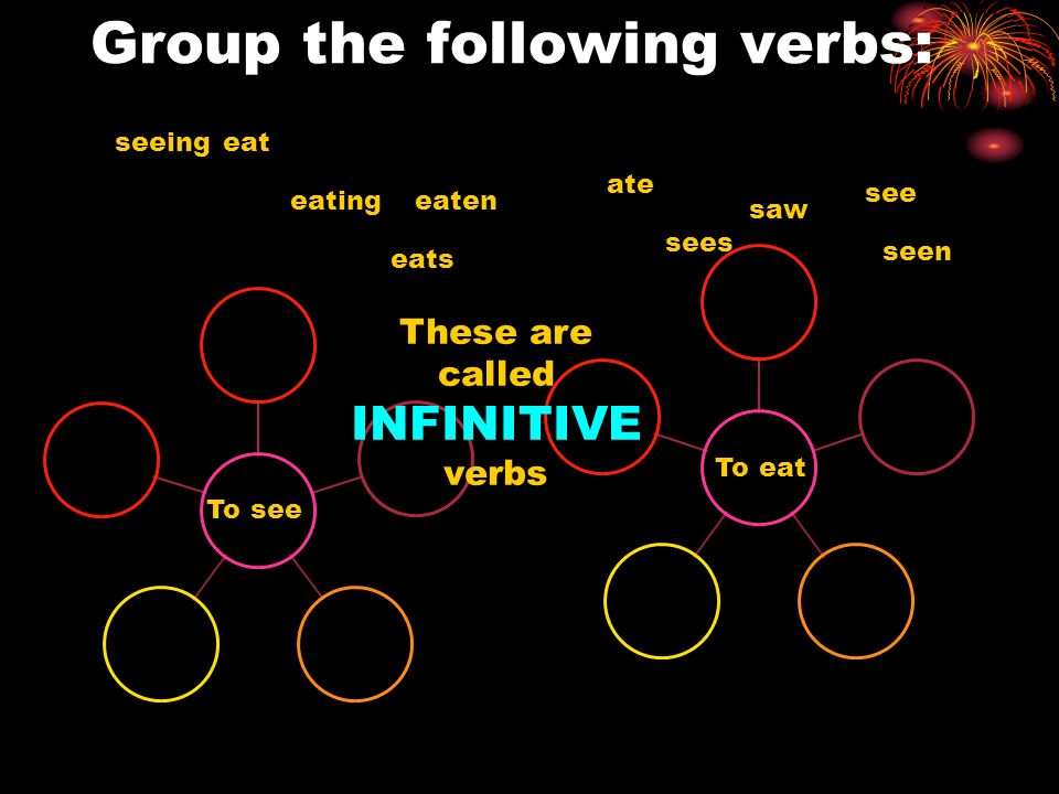 Group the following verbs:
