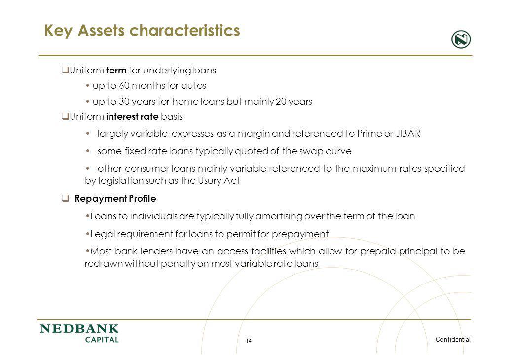 Key Assets characteristics
