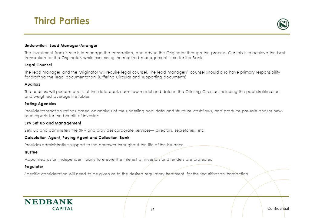 Third Parties Underwriter/ Lead Manager/Arranger