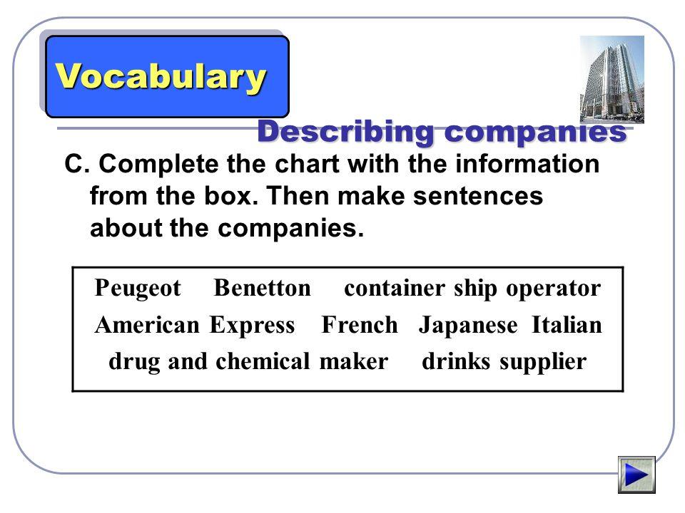 Vocabulary Describing companies