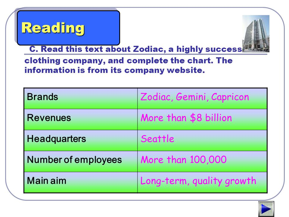 Reading C. Read this text about Zodiac, a highly successful clothing company, and complete the chart. The information is from its company website.