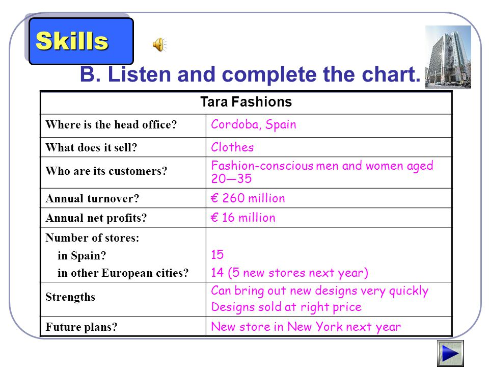 B. Listen and complete the chart.
