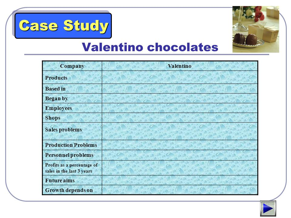 Case Study Valentino chocolates Company Valentino Products Based in