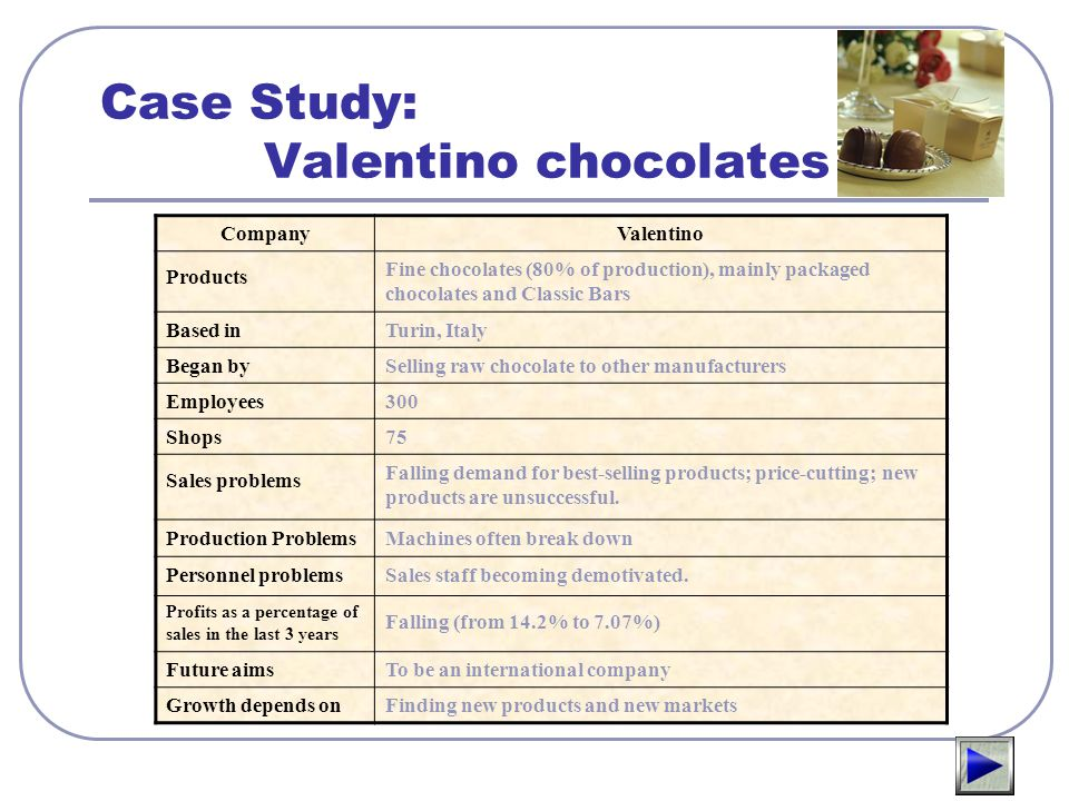 case study ethel's chocolate lounges The chocolate industry daniel abaraoha, angel ding, kupono liu, madeleine roglich  understanding the market & players advertising strategies using advertising to engage consumers case study analysis examining premium vs low-range final takeaways establishing recommendations   primarily dark chocolate bars, with.