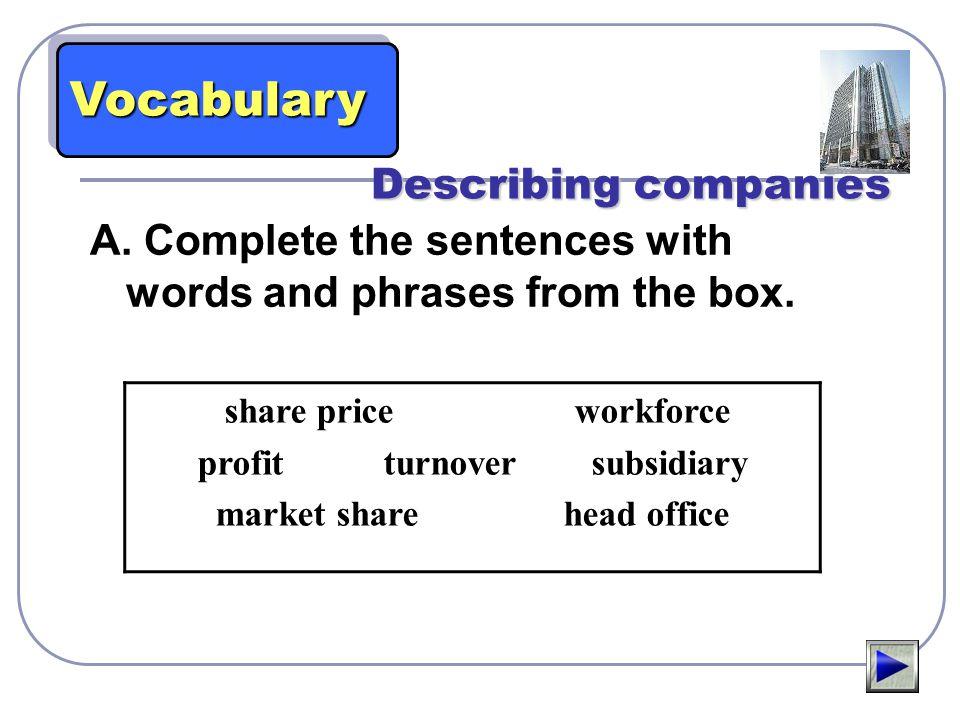 profit turnover subsidiary market share head office
