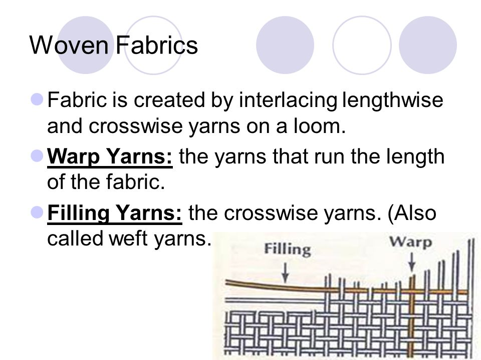Woven Fabrics Fabric is created by interlacing lengthwise and crosswise yarns on a loom. Warp Yarns: the yarns that run the length of the fabric.