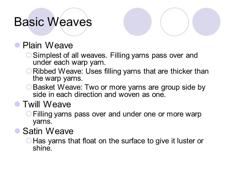 Basic Weaves Plain Weave Twill Weave Satin Weave
