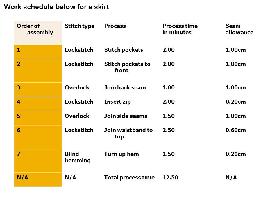 Work schedule below for a skirt