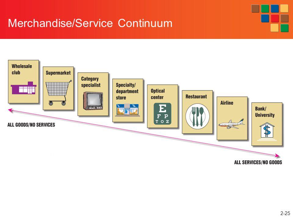 Merchandise/Service Continuum