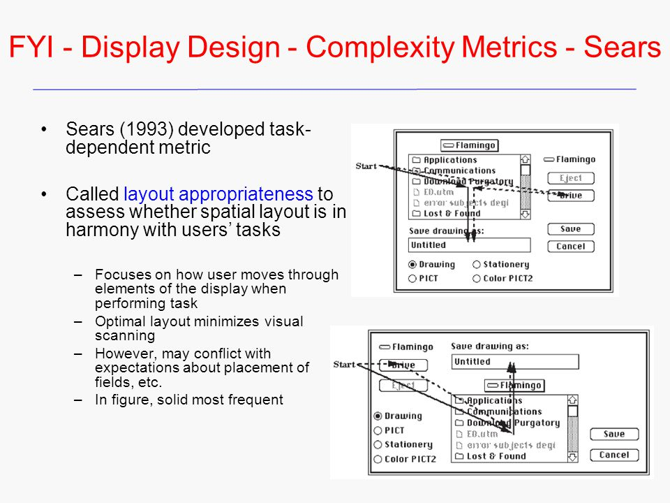 FYI - Display Design - Complexity Metrics - Sears