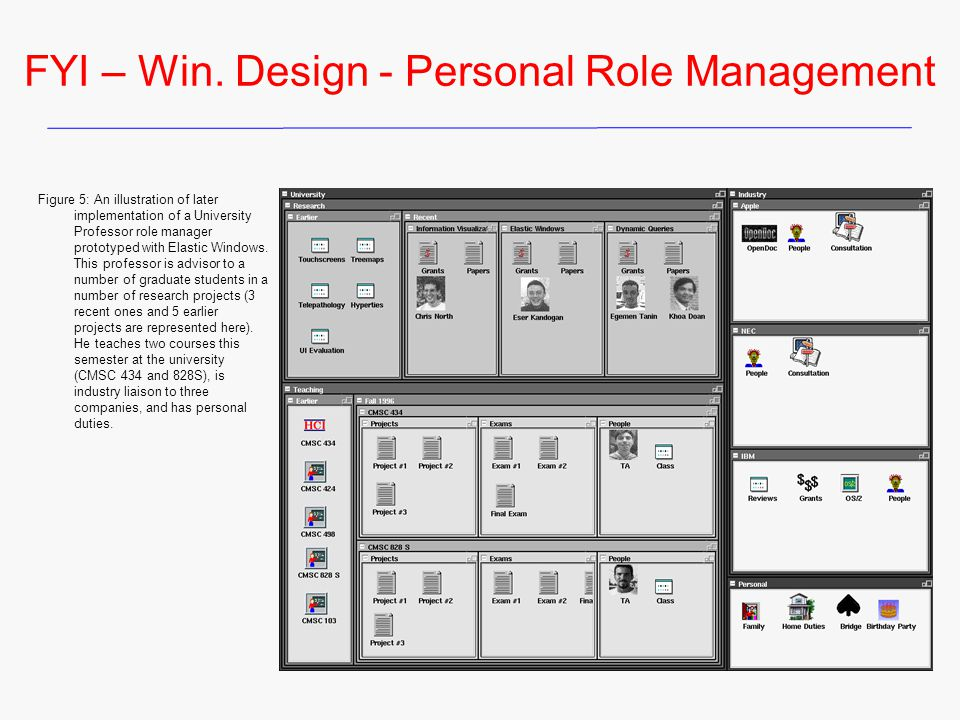 FYI – Win. Design - Personal Role Management