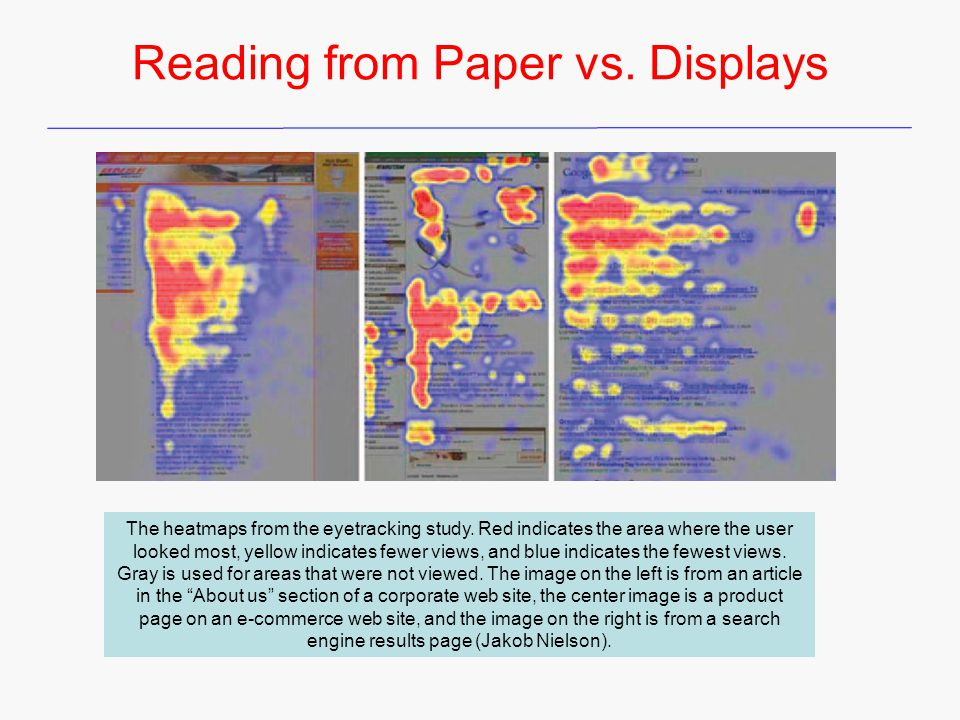Reading from Paper vs. Displays