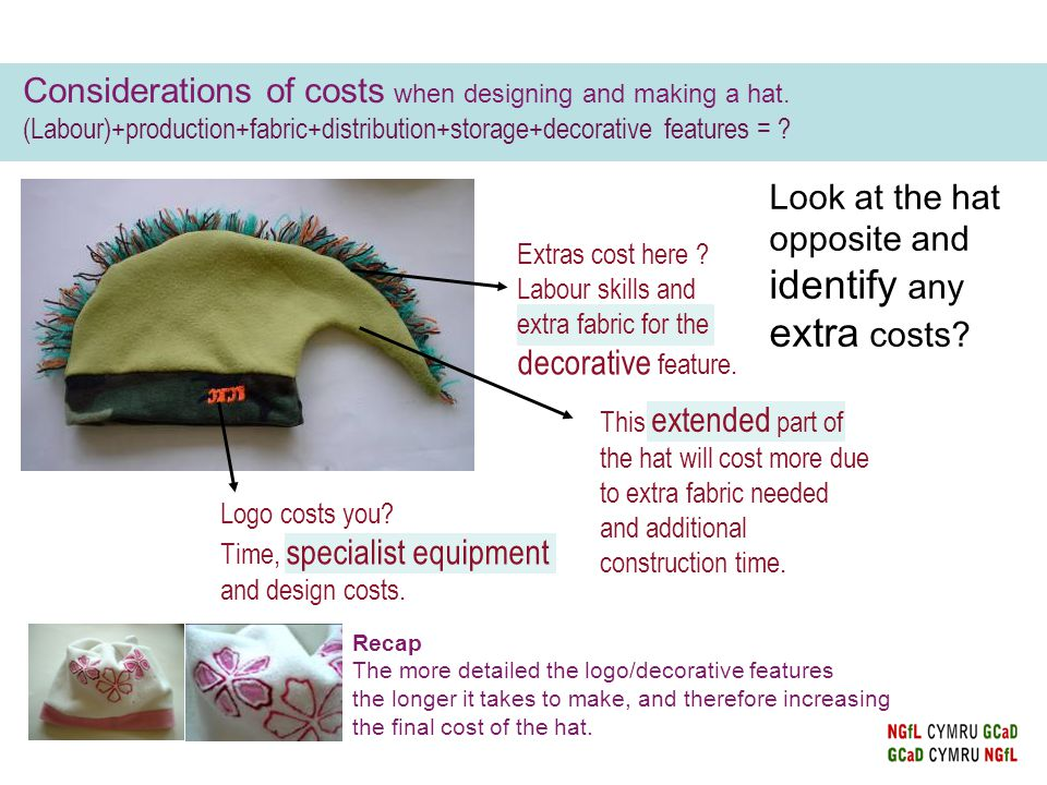 Look at the hat opposite and identify any extra costs